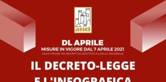 DL Aprile L'INFOGRAFICA DL Aprile